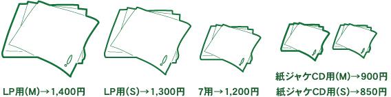 Nylon-sleeves.jpg
